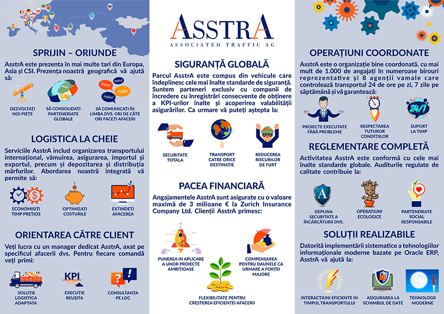 AsstrA - beneficii